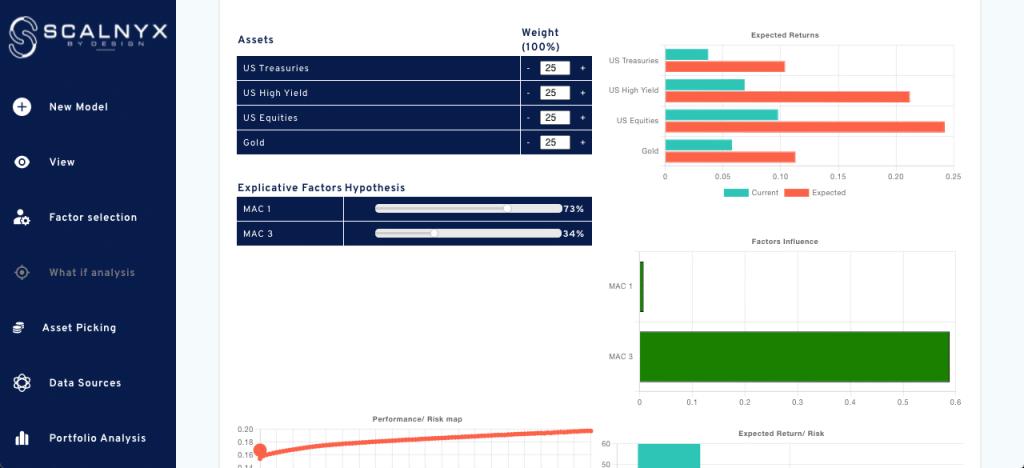 ESG Platform